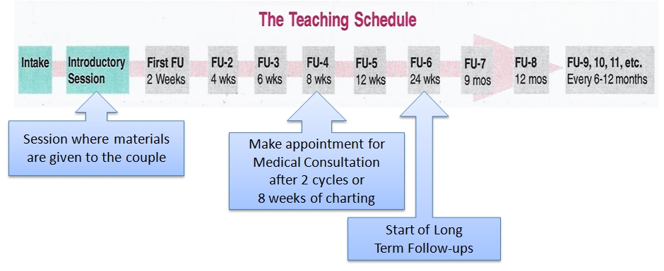 Teaching_Schedule_Rev3